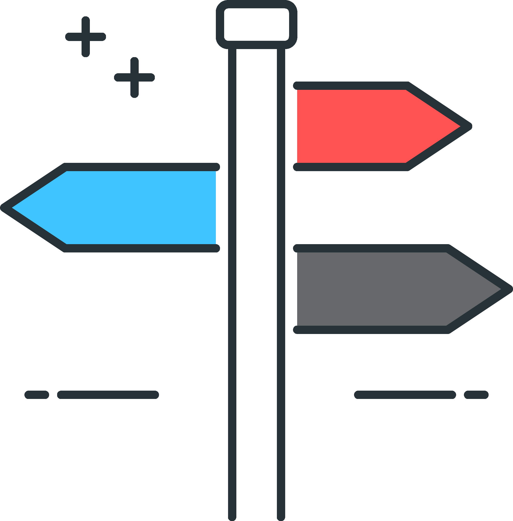 road sign illustrating fiduciary guidance